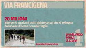 Via Francigena – Itinerario storico – Via Francigena
